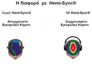 h diafora_me_ Hemi-Sync